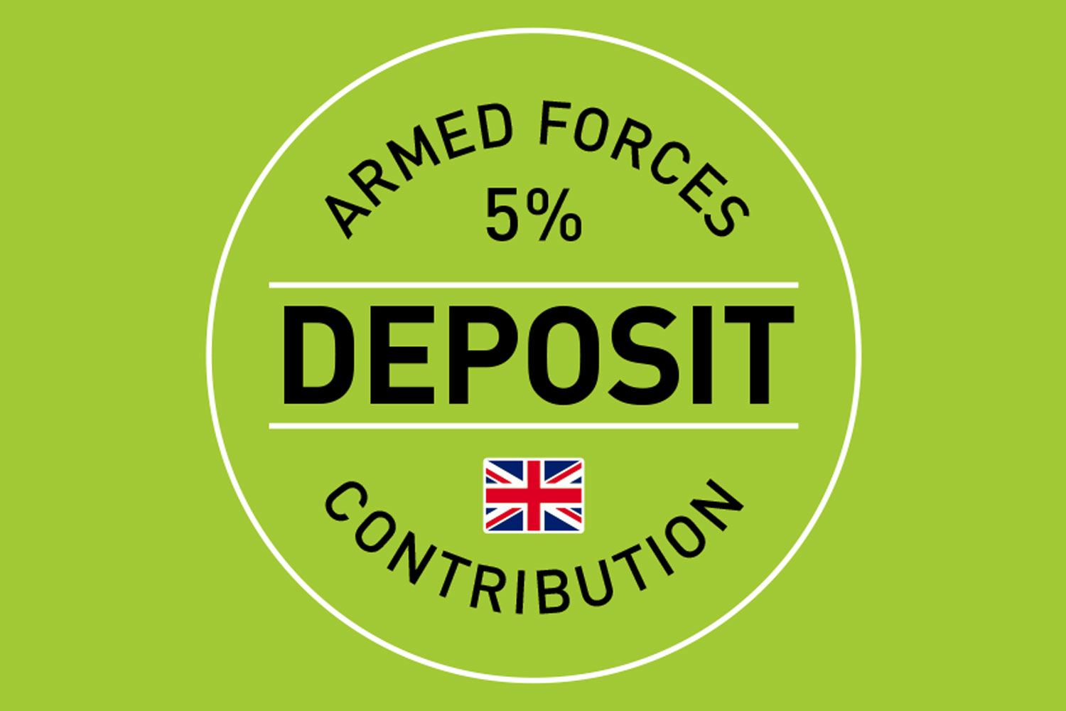 Armed Forces 5% deposit contribution
