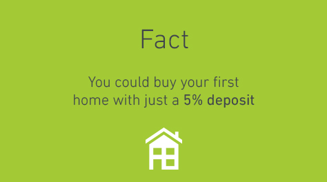 Did you know deposit